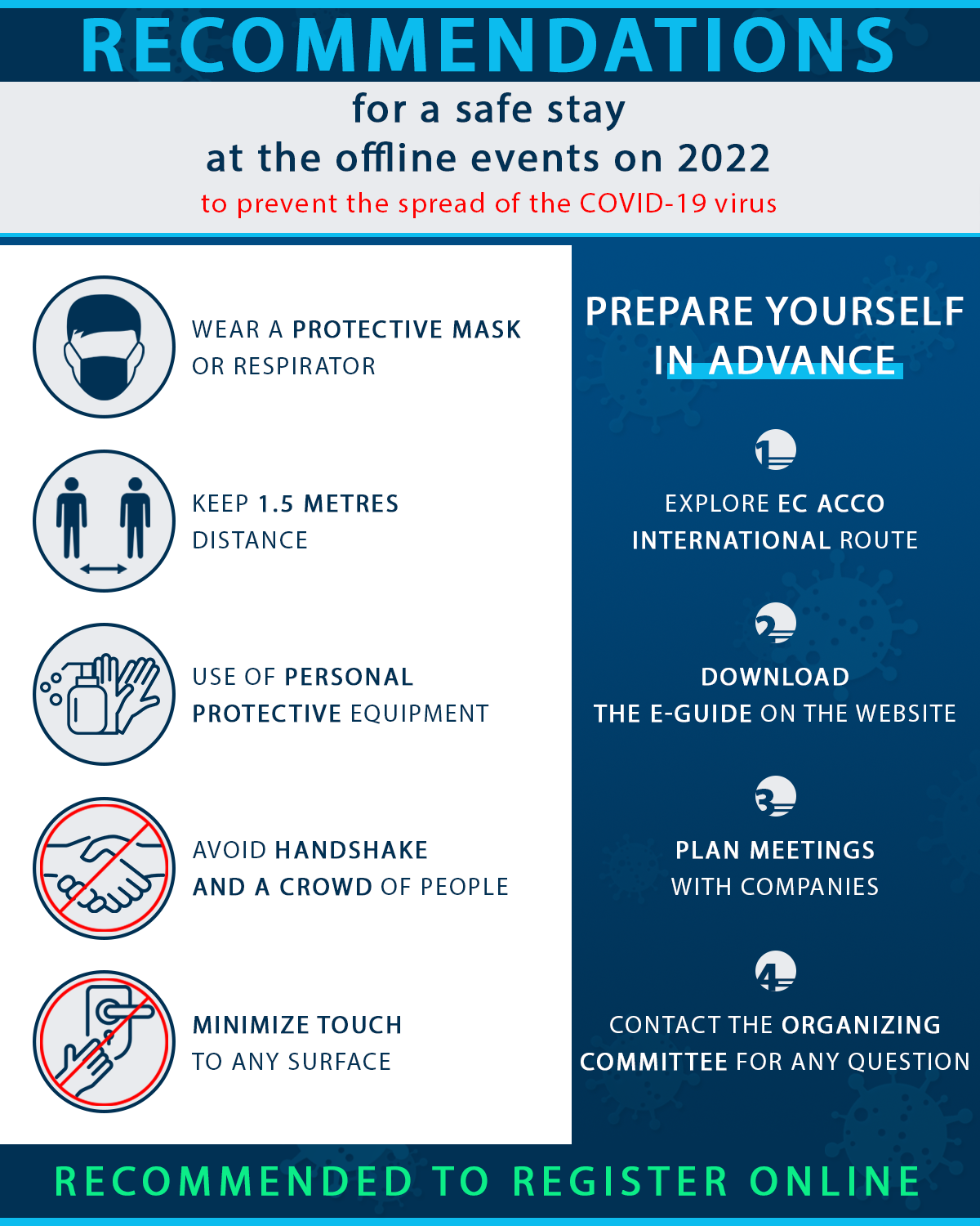 Recommended Rules for Safe Stay at MedForum