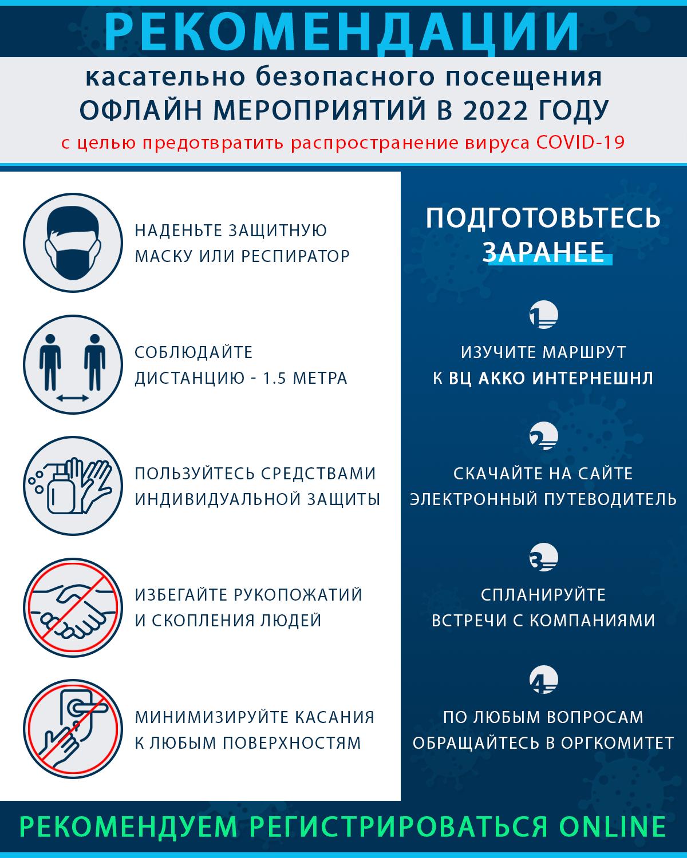 Рекомендуемые правила безопасного пребывания на МедФоруме