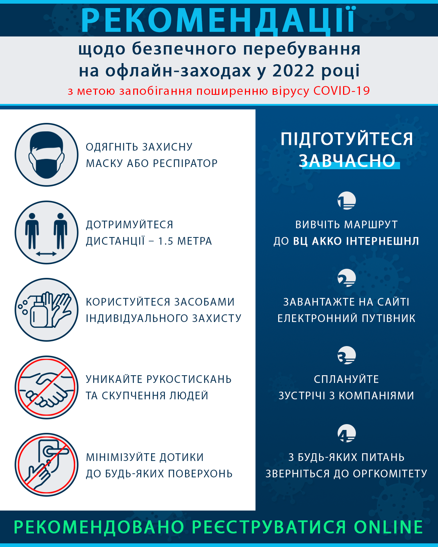 Рекомендовані правила безпечного перебування на МедФорумі