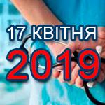 Доступність та якість медичного обслуговування у сільській місцевості