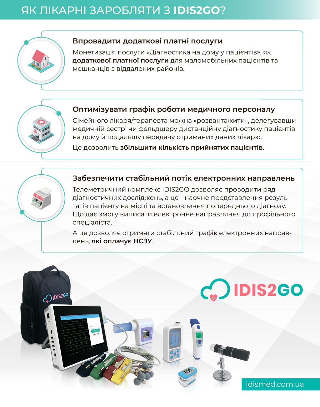 IDIS2GO