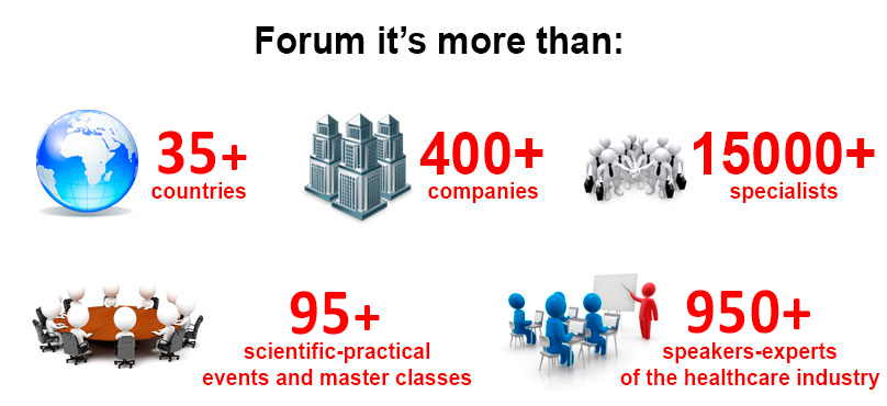 pro-forum-eng1