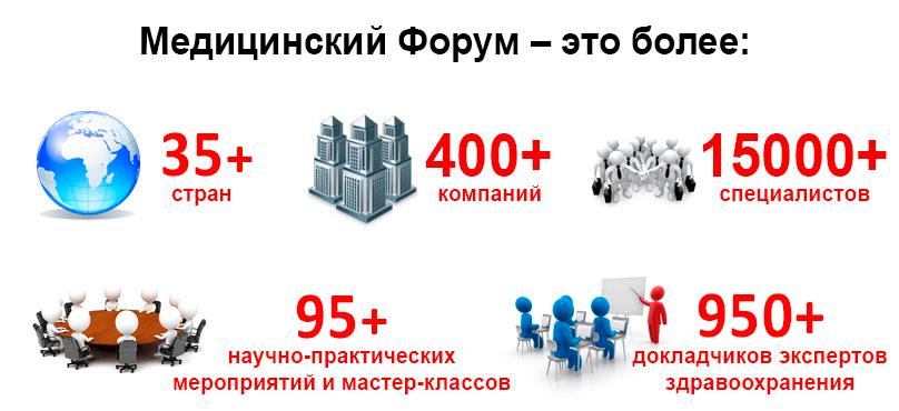 pro-forum-rus1