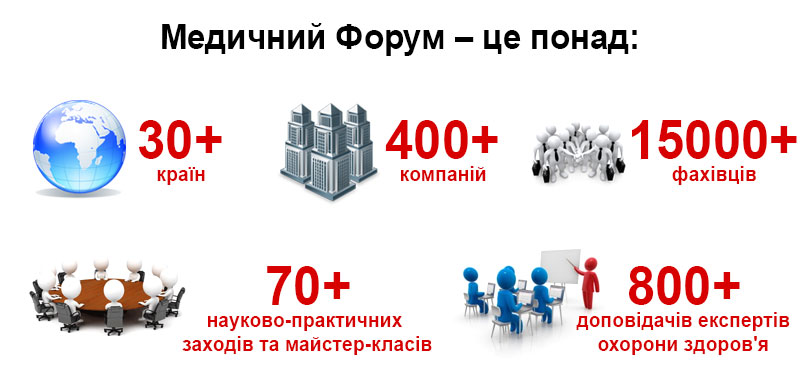 pro-forum-ukr1